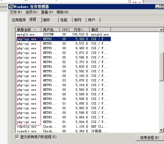 修改WIN2008下IIS调用FASTCGI进程数! - 小三子 - 怪叟博客